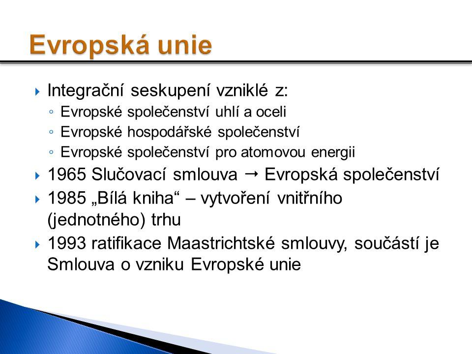  Integrační seskupení vzniklé z: ◦ Evropské společenství uhlí a oceli ◦ Evropské hospodářské společenství ◦ Evropské společenství pro atomovou energi