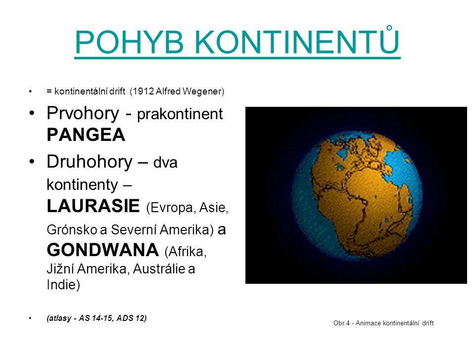 POHYB KONTINENTŮ = kontinentální drift (1912 Alfred Wegener) Prvohory - prakontinent PANGEA Druhohory – dva kontinenty – LAURASIE (Evropa, Asie, Gróns