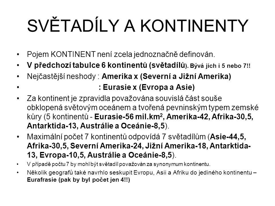 SVĚTADÍLY A KONTINENTY Pojem KONTINENT není zcela jednoznačně definován. V předchozí tabulce 6 kontinentů (světadílů ). Bývá jich i 5 nebo 7!! Nejčast