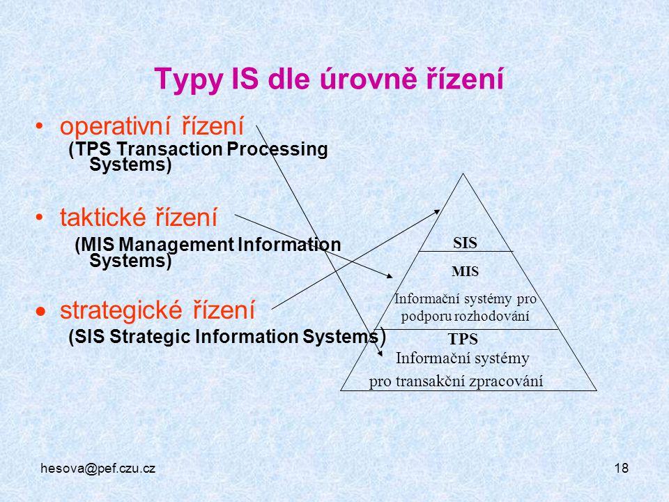 hesova@pef.czu.cz18 Typy IS dle úrovně řízení operativní řízení (TPS Transaction Processing Systems) taktické řízení (MIS Management Information Syste