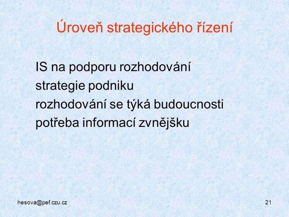 hesova@pef.czu.cz21 Úroveň strategického řízení IS na podporu rozhodování strategie podniku rozhodování se týká budoucnosti potřeba informací zvnějšku