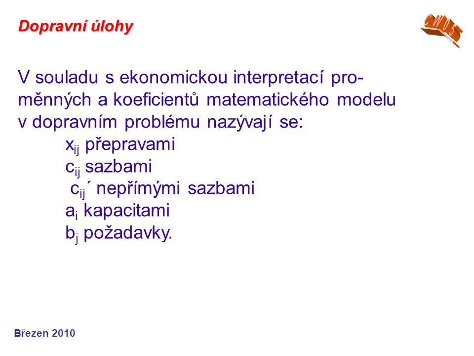 Březen 2010 Dopravní úlohy V souladu s ekonomickou interpretací pro- měnných a koeficientů matematického modelu v dopravním problému nazývají se: x ij