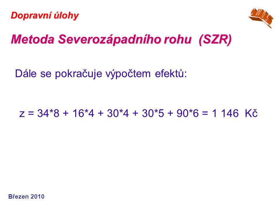 Březen 2010 Dopravní úlohy Metoda Severozápadního rohu (SZR) z = 34*8 + 16*4 + 30*4 + 30*5 + 90*6 = 1 146 Kč Dále se pokračuje výpočtem efektů: