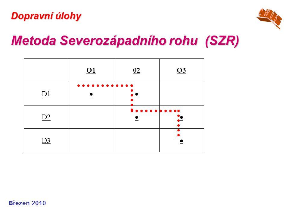 Březen 2010 Dopravní úlohy Metoda Severozápadního rohu (SZR)  D3  D2  D1 O302O1