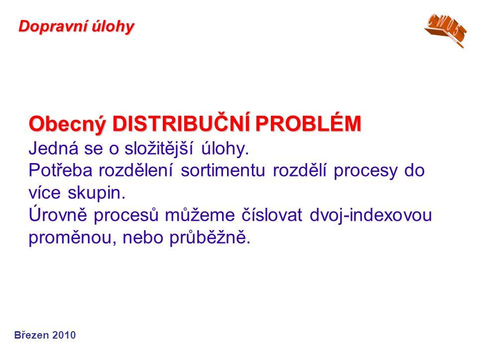 Obecný DISTRIBUČNÍ PROBLÉM Obecný DISTRIBUČNÍ PROBLÉM Jedná se o složitější úlohy. Potřeba rozdělení sortimentu rozdělí procesy do více skupin. Úrovně