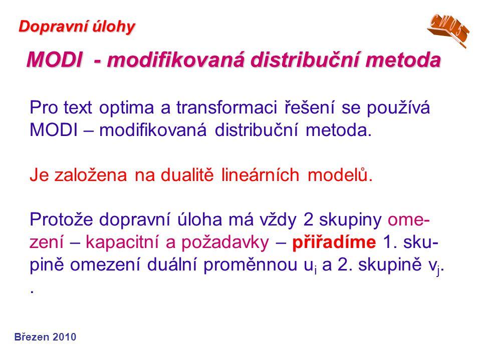 Březen 2010 Dopravní úlohy MODI - modifikovaná distribuční metoda Pro text optima a transformaci řešení se používá MODI – modifikovaná distribuční met