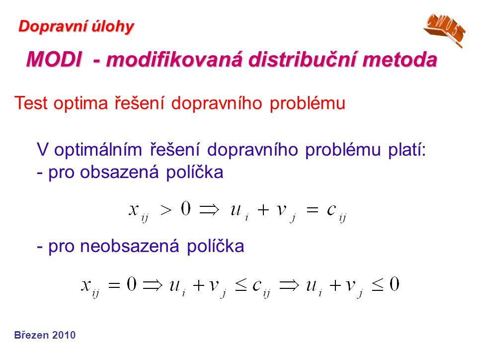 Březen 2010 Dopravní úlohy Test optima řešení dopravního problému MODI - modifikovaná distribuční metoda V optimálním řešení dopravního problému platí