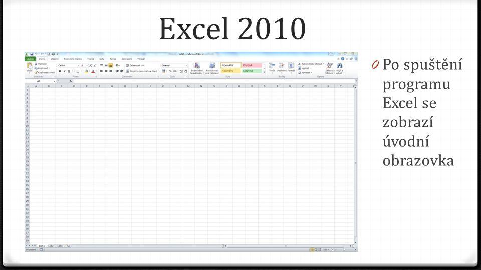 Excel 2010 0 Po spuštění programu Excel se zobrazí úvodní obrazovka