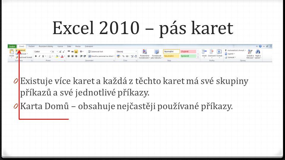 Excel 2010 – pás karet 0 Existuje více karet a každá z těchto karet má své skupiny příkazů a své jednotlivé příkazy. 0 Karta Domů – obsahuje nejčastěj