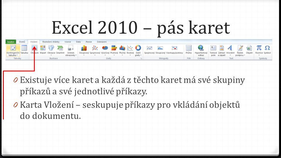 Excel 2010 – pás karet 0 Existuje více karet a každá z těchto karet má své skupiny příkazů a své jednotlivé příkazy. 0 Karta Vložení – seskupuje příka