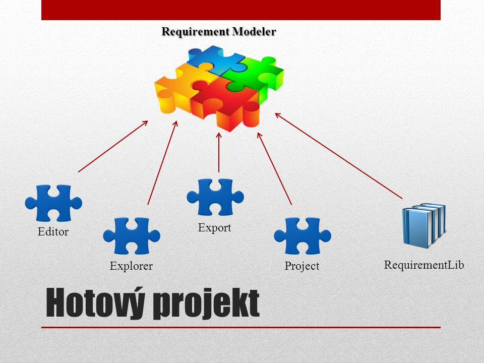 Hotový projekt Requirement Modeler Editor Explorer RequirementLib Project Export
