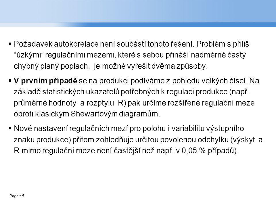 Page  5  Požadavek autokorelace není součástí tohoto řešení.