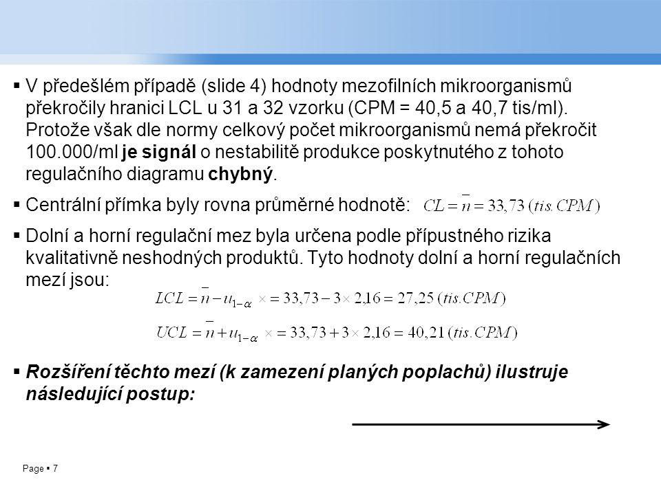 Page  7  V předešlém případě (slide 4) hodnoty mezofilních mikroorganismů překročily hranici LCL u 31 a 32 vzorku (CPM = 40,5 a 40,7 tis/ml).