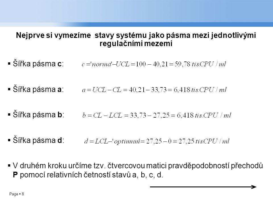 Page  9 Pravděpodobnost přechodů vyjádřená z relativní četnosti přechodů stavů z produktového etalonu Obraz Operand abcd P a'a'3/813/3300 b'15/2419/33½0 c'01/33½0 d'0000 Suma24/2433/332/20 Suma přechodů =59
