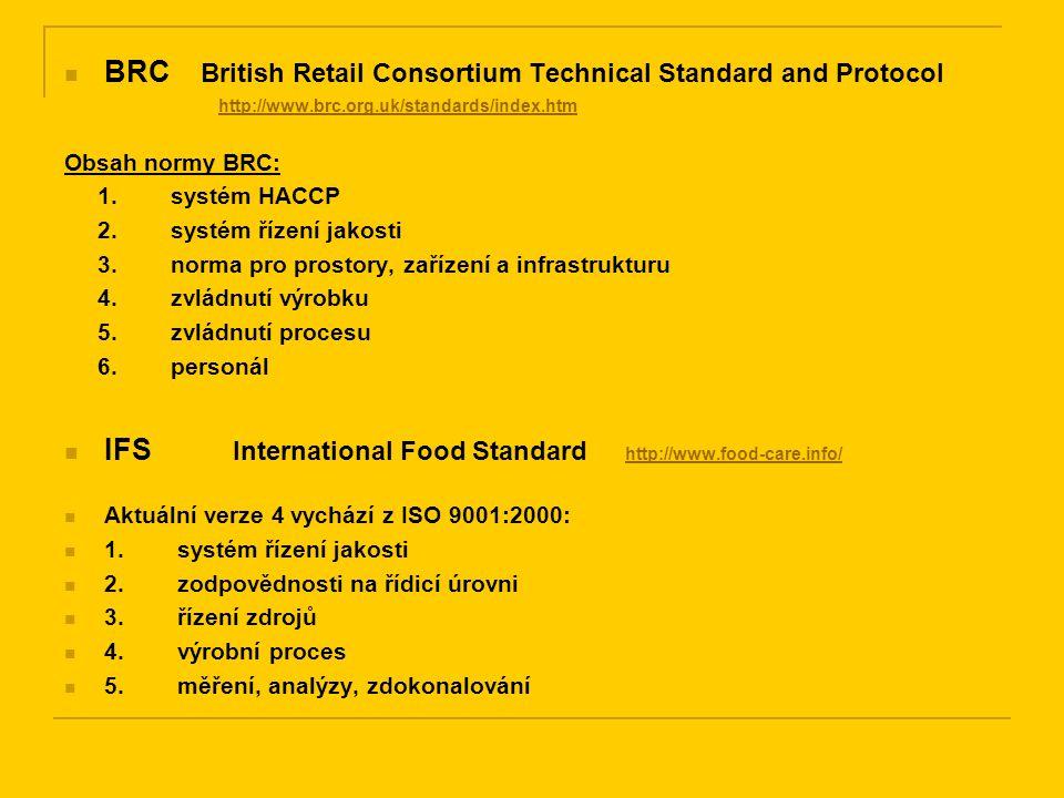 Global Food Safety Initiative http://globalfoodsafety.com http://globalfoodsafety.com http://www.ciesnet.com/ Comité International d'Entreprises à Succursales (CIES – International Committee of Food Retail Chains - více než 200 MOO řetězců a spolupracujících podniků z 50 zemí světa - Obsahuje HACCP, IFS, BRC, EUREPGAP…  ISO 22000 (1.9.2005 – v ČR od 1.10.2006) – rodina: 22004 Food Safey Management Systém – Návod na aplikaci 22003 FSMS – Požadavky pro auditorské a certifikační orgány 22005 – FSMS – Vysledovatelnost v potravinovém řetězci