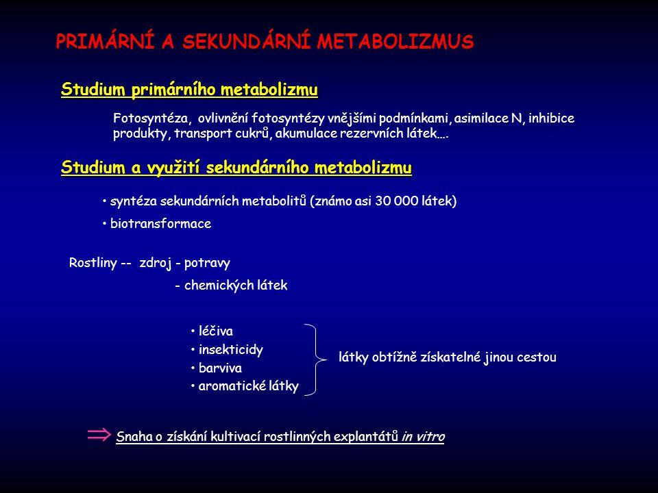 SEKUNDÁRNÍ PRIMÁRNÍ A SEKUNDÁRNÍ METABOLIZMUS Studium primárního metabolizmu Fotosyntéza, ovlivnění fotosyntézy vnějšími podmínkami, asimilace N, inhibice produkty, transport cukrů, akumulace rezervních látek….