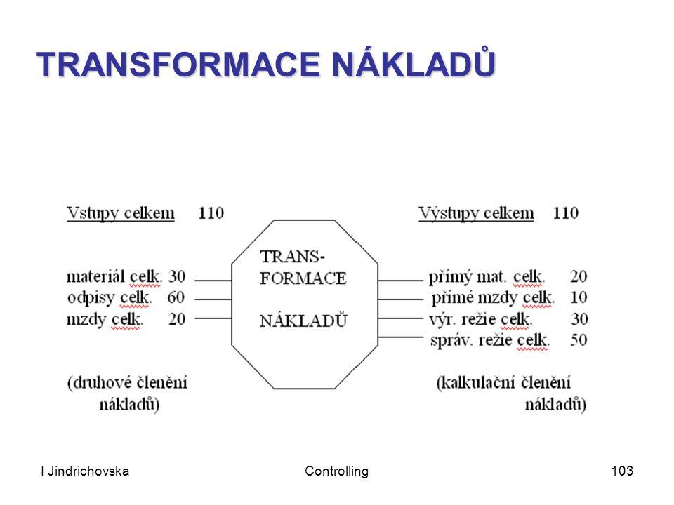I JindrichovskaControlling103 TRANSFORMACE NÁKLADŮ