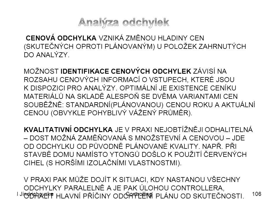 I JindrichovskaControlling106 CENOVÁ ODCHYLKA VZNIKÁ ZMĚNOU HLADINY CEN (SKUTEČNÝCH OPROTI PLÁNOVANÝM) U POLOŽEK ZAHRNUTÝCH DO ANALÝZY. MOŽNOST IDENTI