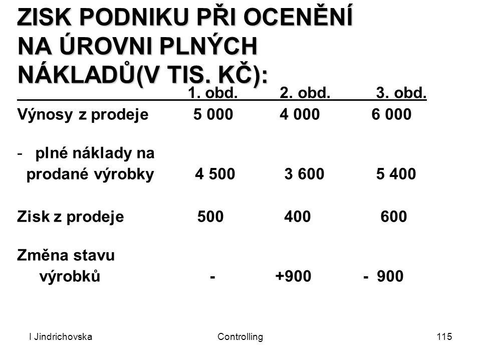 I JindrichovskaControlling115 ZISK PODNIKU PŘI OCENĚNÍ NA ÚROVNI PLNÝCH NÁKLADŮ(V TIS. KČ): 1. obd. 2. obd. 3. obd. Výnosy z prodeje 5 000 4 000 6 000