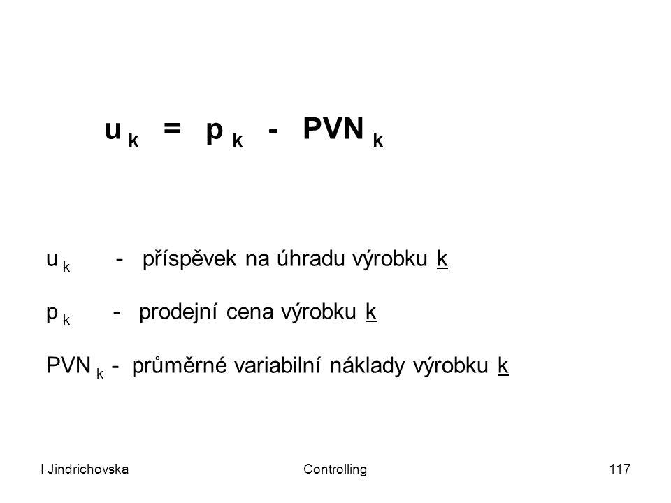 I JindrichovskaControlling117 u k = p k - PVN k u k - příspěvek na úhradu výrobku k p k - prodejní cena výrobku k PVN k - průměrné variabilní náklady