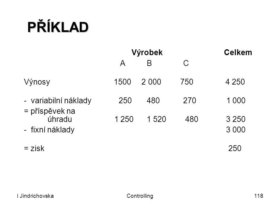 I JindrichovskaControlling118 PŘÍKLAD Výrobek Celkem A B C Výnosy 1500 2 000 750 4 250 - variabilní náklady 250 480 270 1 000 = příspěvek na úhradu 1