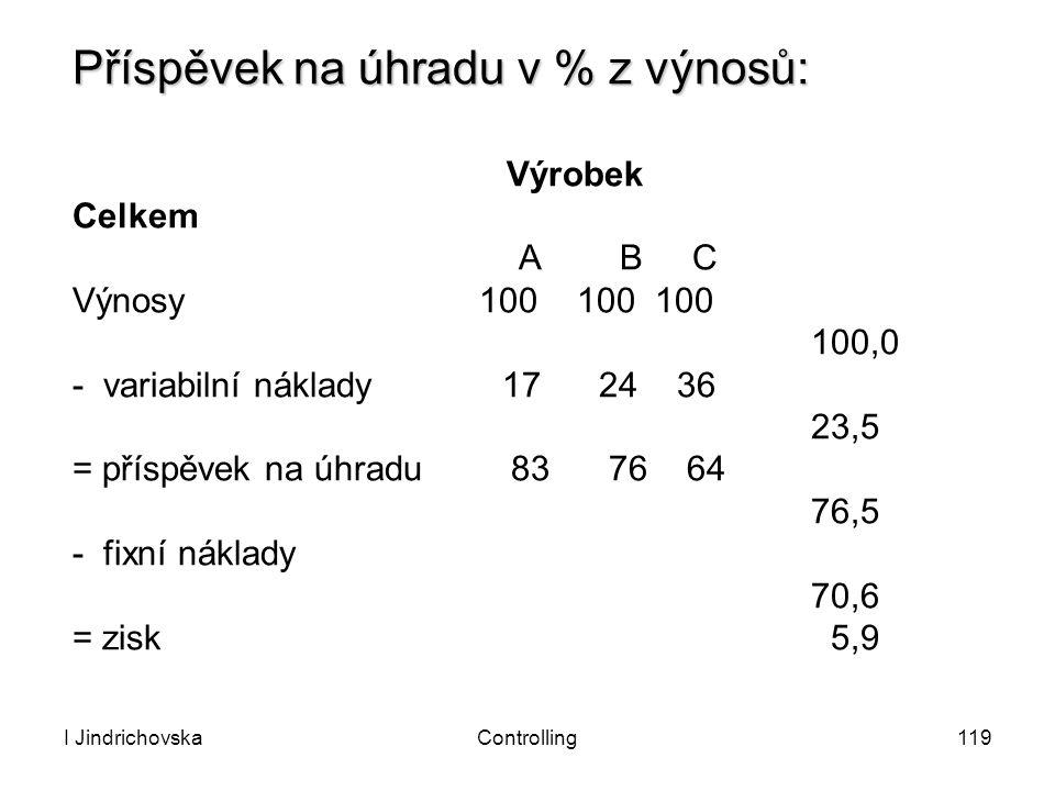 I JindrichovskaControlling119 Příspěvek na úhradu v % z výnosů: Příspěvek na úhradu v % z výnosů: Výrobek Celkem A B C Výnosy 100 100 100 100,0 - vari