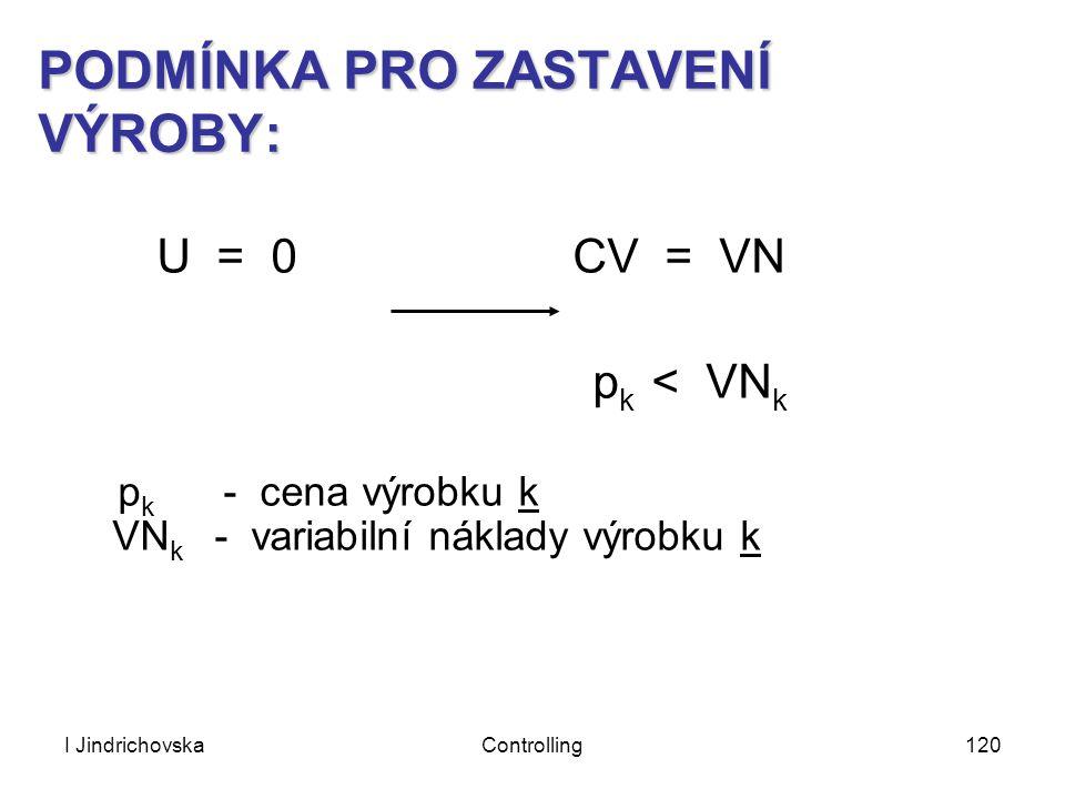 I JindrichovskaControlling120 PODMÍNKA PRO ZASTAVENÍ VÝROBY: U = 0 CV = VN p k < VN k p k - cena výrobku k VN k - variabilní náklady výrobku k