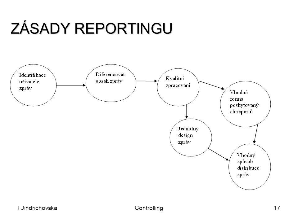 I JindrichovskaControlling17 ZÁSADY REPORTINGU