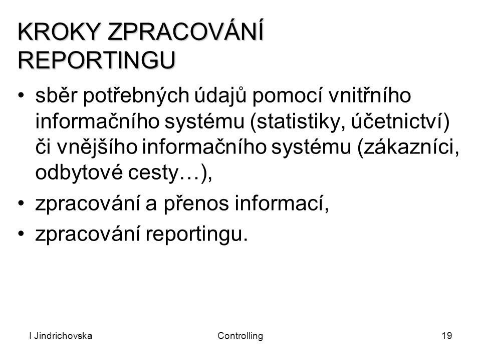 I JindrichovskaControlling19 KROKY ZPRACOVÁNÍ REPORTINGU sběr potřebných údajů pomocí vnitřního informačního systému (statistiky, účetnictví) či vnějš