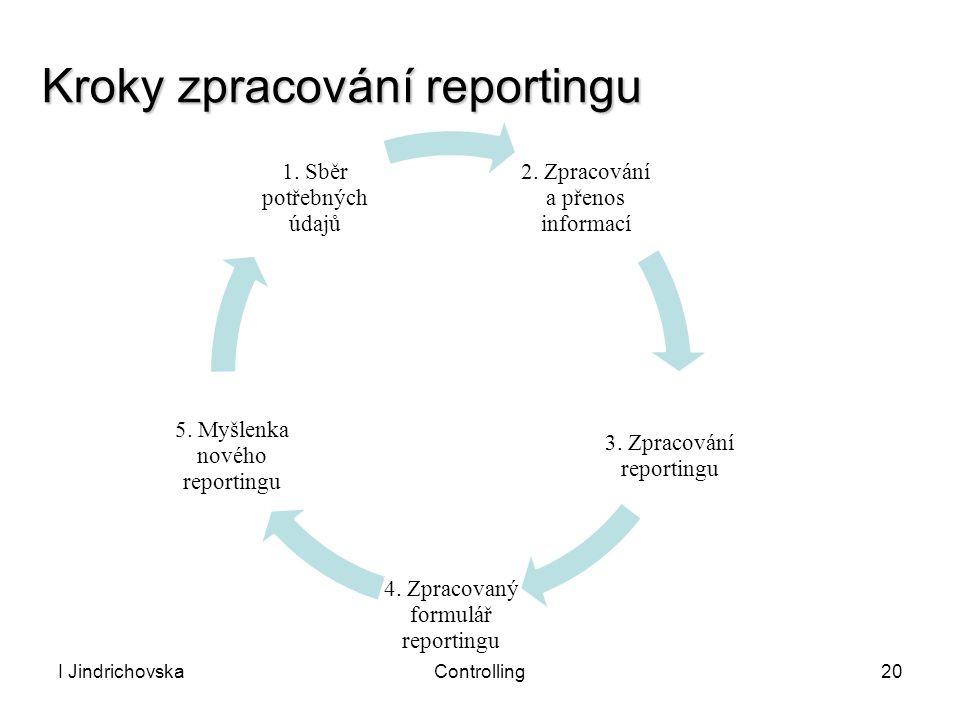 I JindrichovskaControlling20 Kroky zpracování reportingu 2. Zpracování a přenos informací 3. Zpracování reportingu 4. Zpracovaný formulář reportingu 5