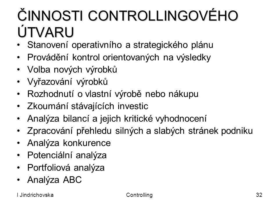 I JindrichovskaControlling32 ČINNOSTI CONTROLLINGOVÉHO ÚTVARU Stanovení operativního a strategického plánu Provádění kontrol orientovaných na výsledky