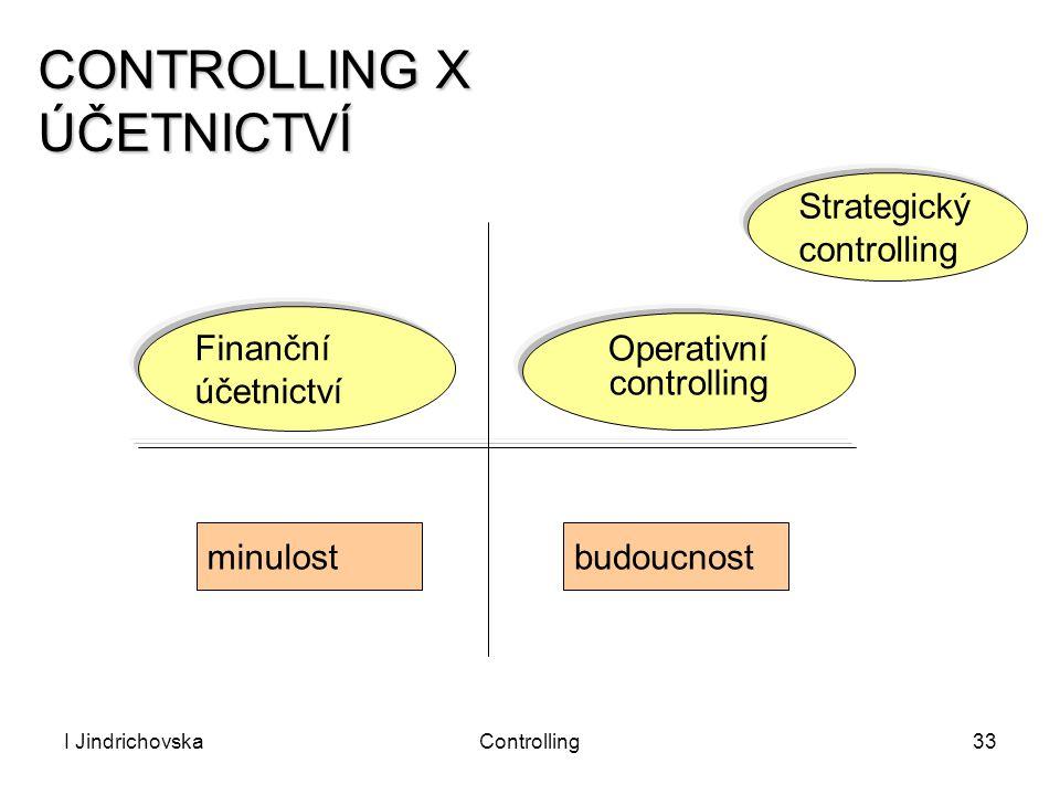 I JindrichovskaControlling33 CONTROLLING X ÚČETNICTVÍ Finanční účetnictví Operativní controlling minulostbudoucnost Strategický controlling