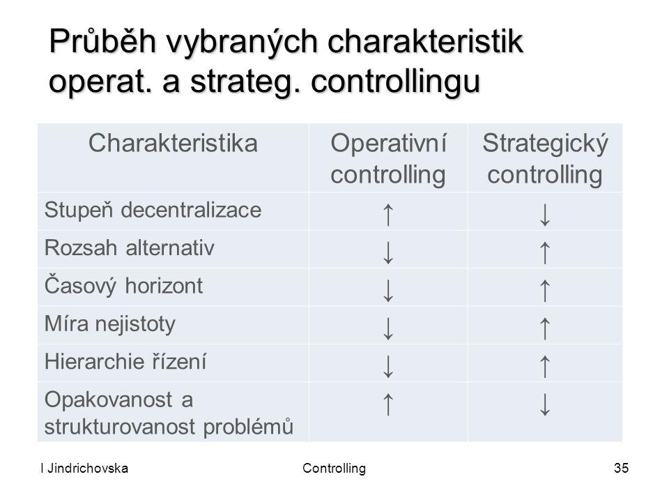 I JindrichovskaControlling35 Průběh vybraných charakteristik operat. a strateg. controllingu CharakteristikaOperativní controlling Strategický control