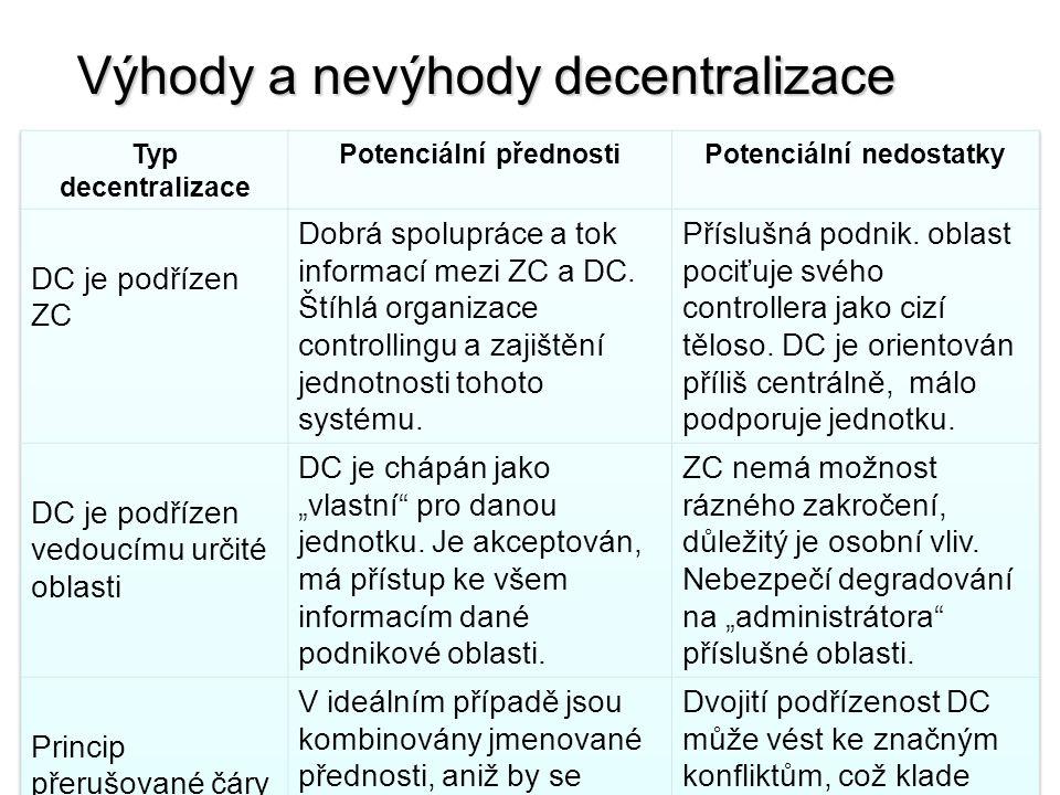 I JindrichovskaControlling51 Výhody a nevýhody decentralizace