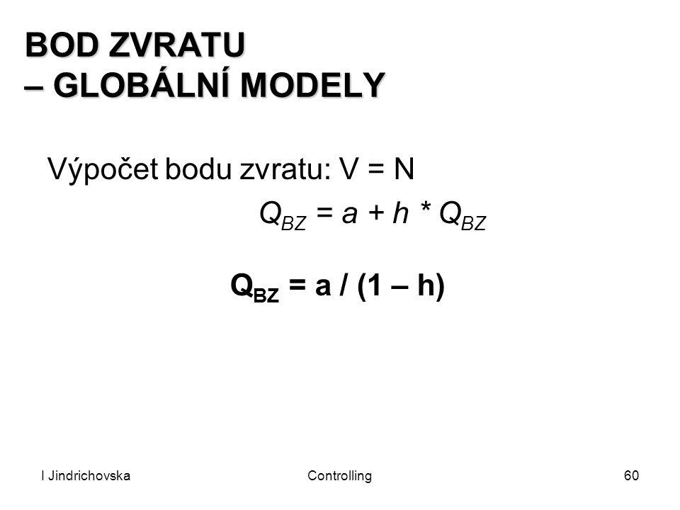 I JindrichovskaControlling60 BOD ZVRATU – GLOBÁLNÍ MODELY Výpočet bodu zvratu: V = N Q BZ = a + h * Q BZ Q BZ = a / (1 – h)