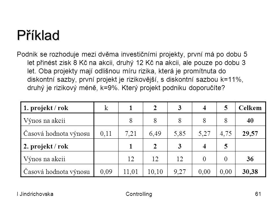 I JindrichovskaControlling61 Příklad Podnik se rozhoduje mezi dvěma investičními projekty, první má po dobu 5 let přinést zisk 8 Kč na akcii, druhý 12