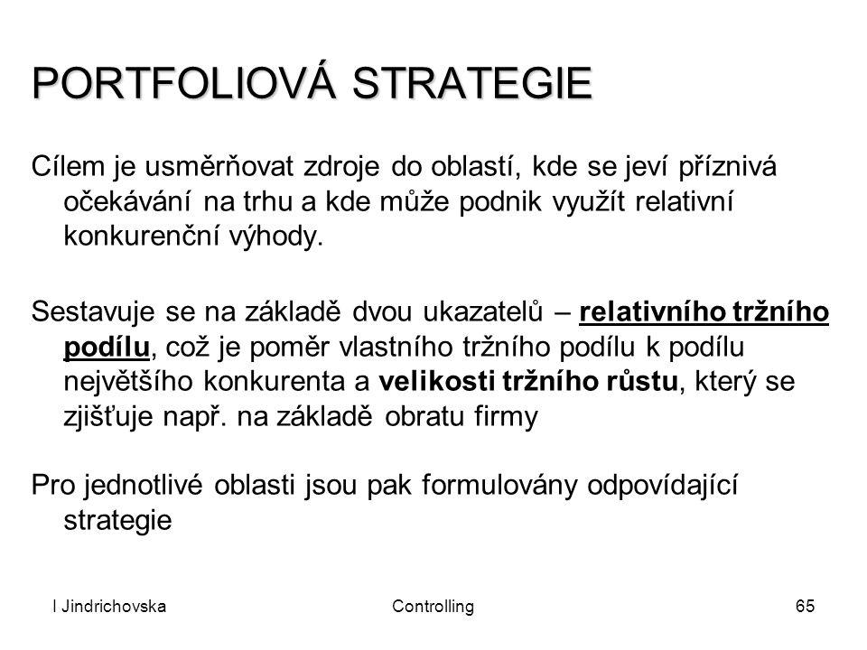 I JindrichovskaControlling65 PORTFOLIOVÁ STRATEGIE Cílem je usměrňovat zdroje do oblastí, kde se jeví příznivá očekávání na trhu a kde může podnik vyu