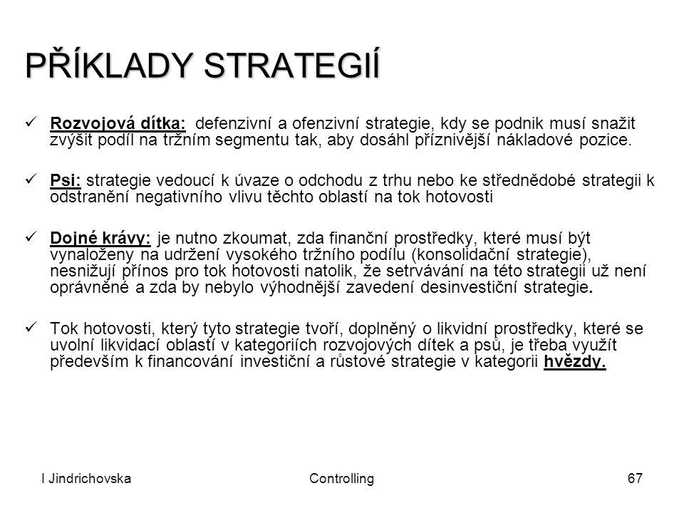 I JindrichovskaControlling67 PŘÍKLADY STRATEGIÍ Rozvojová dítka: defenzivní a ofenzivní strategie, kdy se podnik musí snažit zvýšit podíl na tržním se