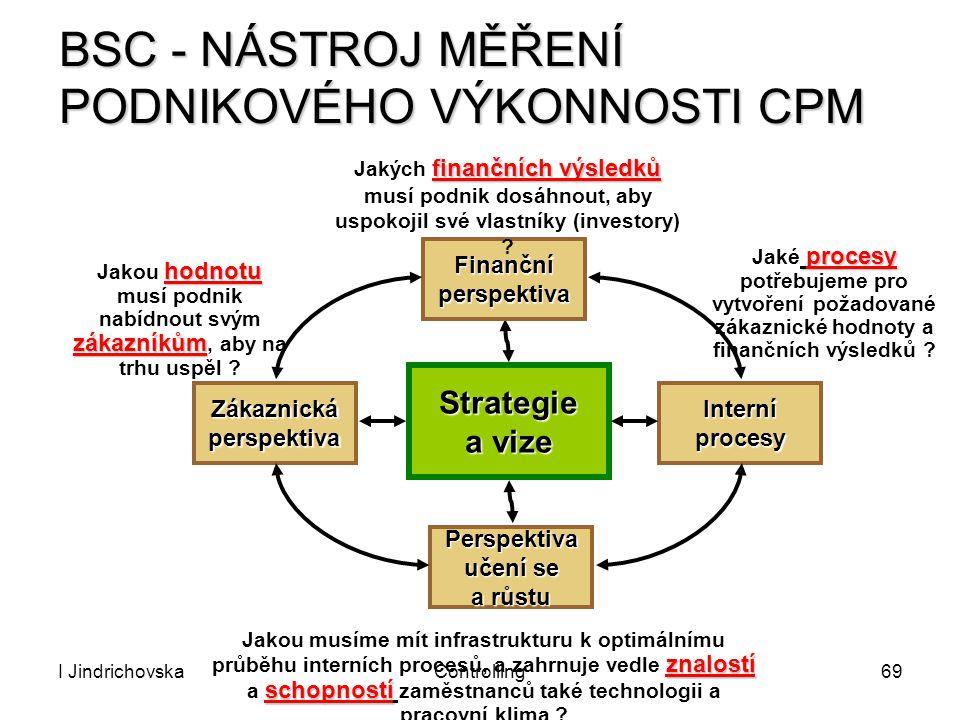 I JindrichovskaControlling69 BSC - NÁSTROJ MĚŘENÍ PODNIKOVÉHO VÝKONNOSTI CPM Strategie a vize Finančníperspektiva finančních výsledků Jakých finančníc