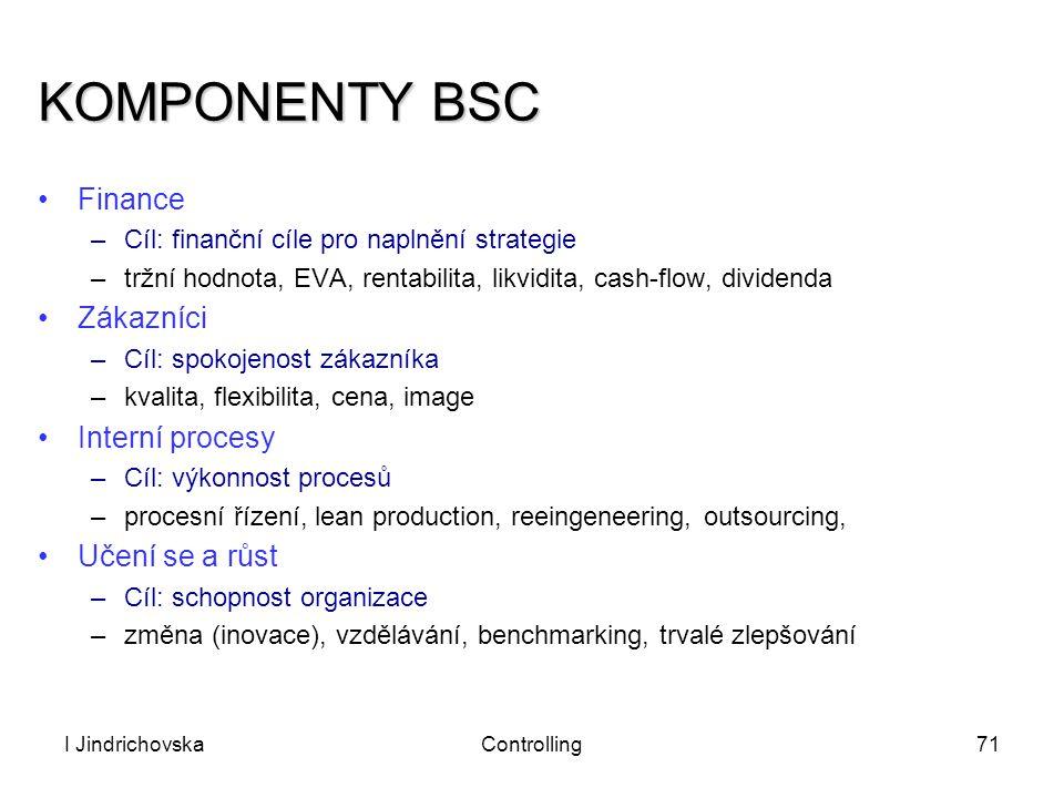 I JindrichovskaControlling71 KOMPONENTY BSC Finance –Cíl: finanční cíle pro naplnění strategie –tržní hodnota, EVA, rentabilita, likvidita, cash-flow,