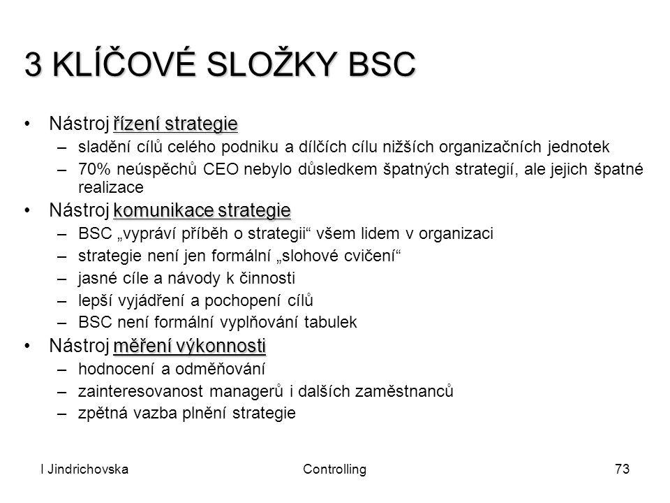 I JindrichovskaControlling73 3 KLÍČOVÉ SLOŽKY BSC řízení strategieNástroj řízení strategie –sladění cílů celého podniku a dílčích cílu nižších organiz