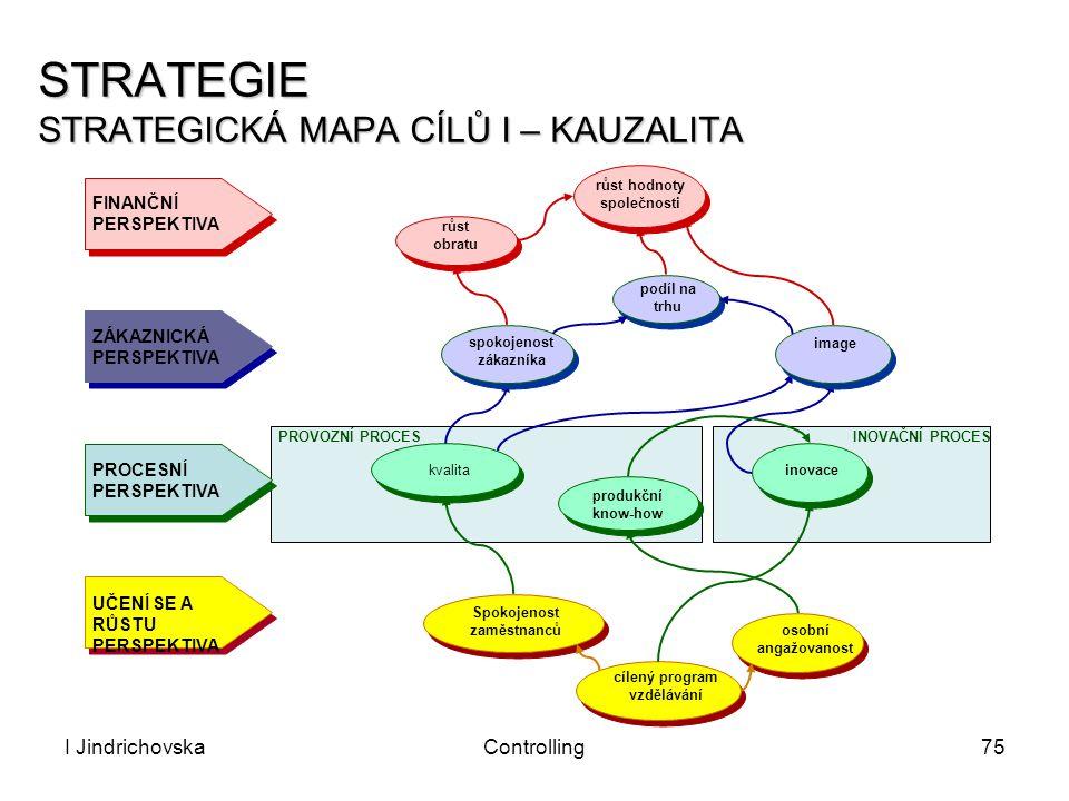 I JindrichovskaControlling75 STRATEGIE STRATEGICKÁ MAPA CÍLŮ I – KAUZALITA PROVOZNÍ PROCESINOVAČNÍ PROCES FINANČNÍ PERSPEKTIVA ZÁKAZNICKÁ PERSPEKTIVA