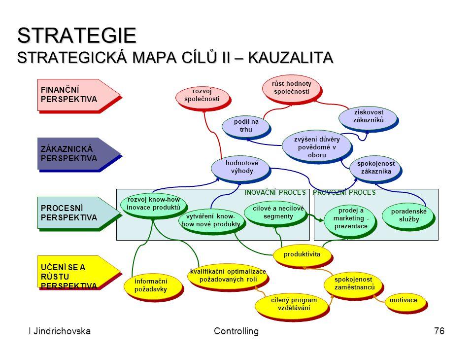 I JindrichovskaControlling76 STRATEGIE STRATEGICKÁ MAPA CÍLŮ II – KAUZALITA INOVAČNÍ PROCES PROVOZNÍ PROCES FINANČNÍ PERSPEKTIVA ZÁKAZNICKÁ PERSPEKTIV