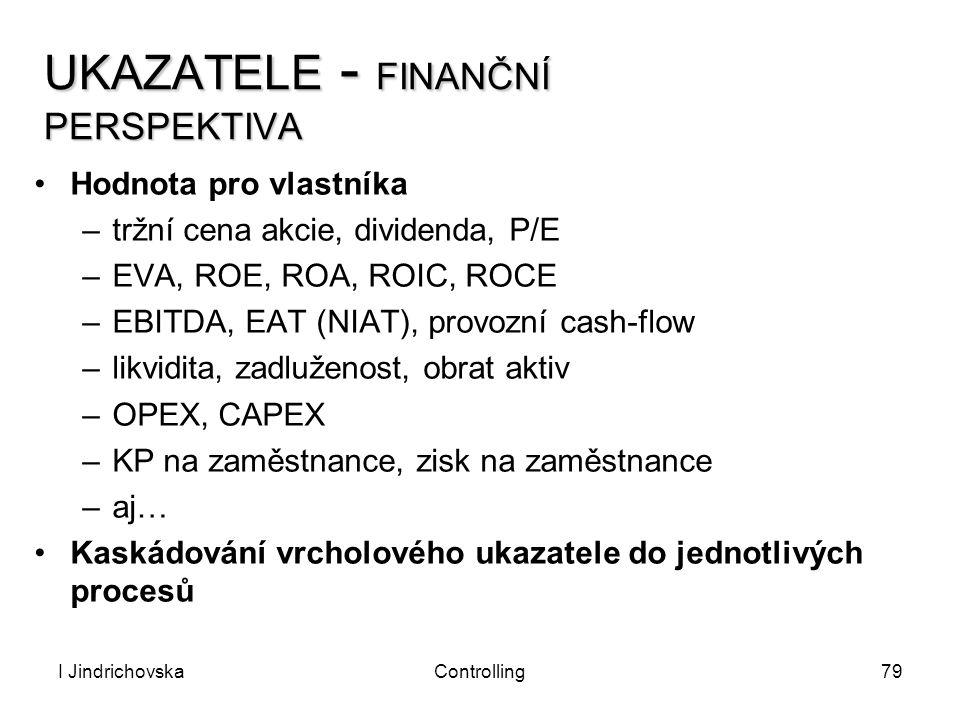 I JindrichovskaControlling79 UKAZATELE - FINANČNÍ PERSPEKTIVA Hodnota pro vlastníka –tržní cena akcie, dividenda, P/E –EVA, ROE, ROA, ROIC, ROCE –EBIT