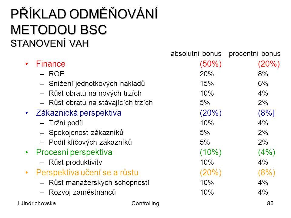 I JindrichovskaControlling86 PŘÍKLAD ODMĚŇOVÁNÍ METODOU BSC STANOVENÍ VAH absolutní bonusprocentní bonus Finance(50%)(20%) –ROE20%8% –Snížení jednotko
