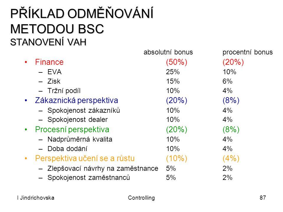 I JindrichovskaControlling87 PŘÍKLAD ODMĚŇOVÁNÍ METODOU BSC STANOVENÍ VAH absolutní bonusprocentní bonus Finance(50%)(20%) –EVA25%10% –Zisk15%6% –Tržn