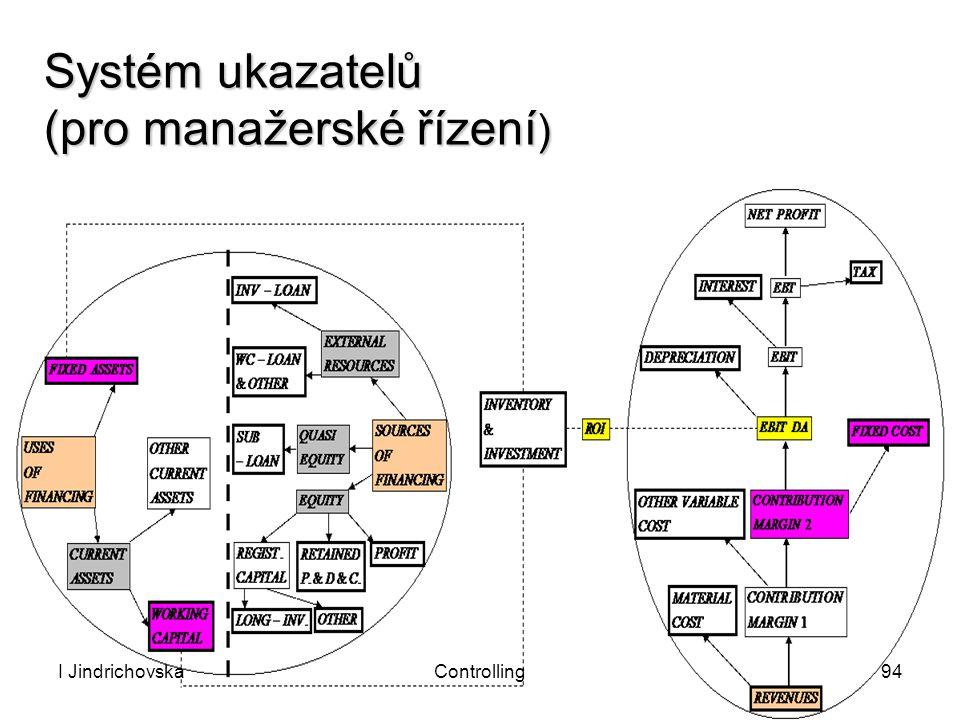 I JindrichovskaControlling94 Systém ukazatelů (pro manažerské řízení )