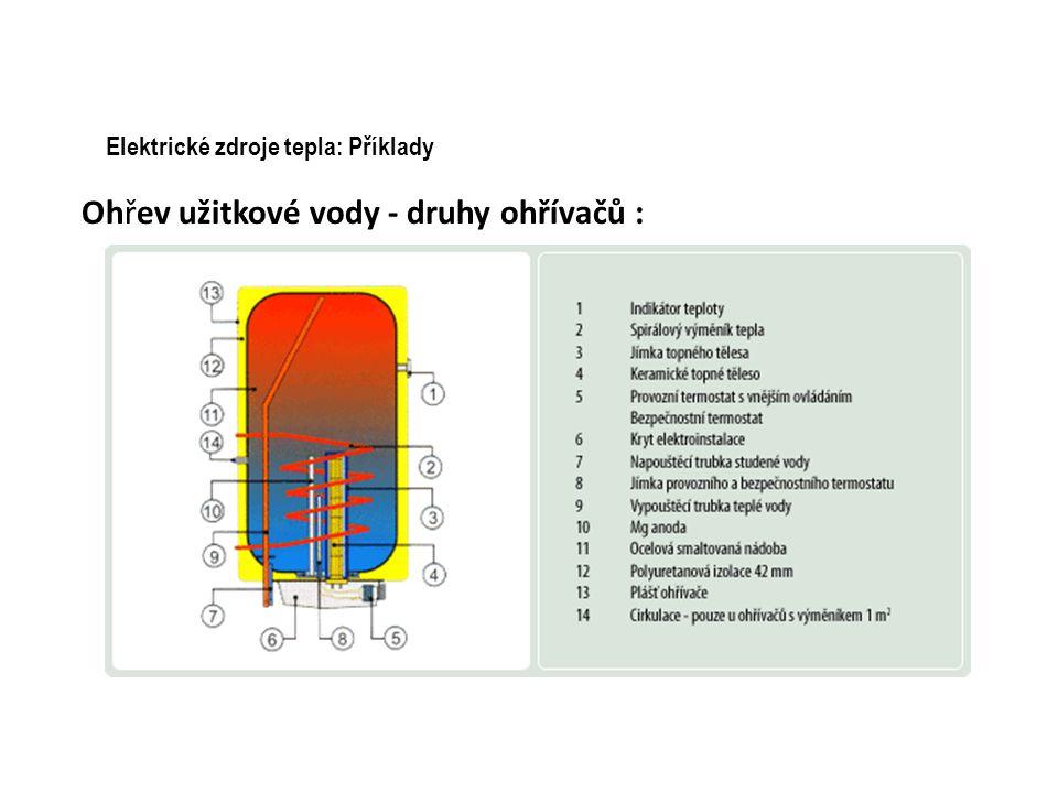 Ohřev užitkové vody - druhy ohřívačů : Elektrické zdroje tepla: Příklady