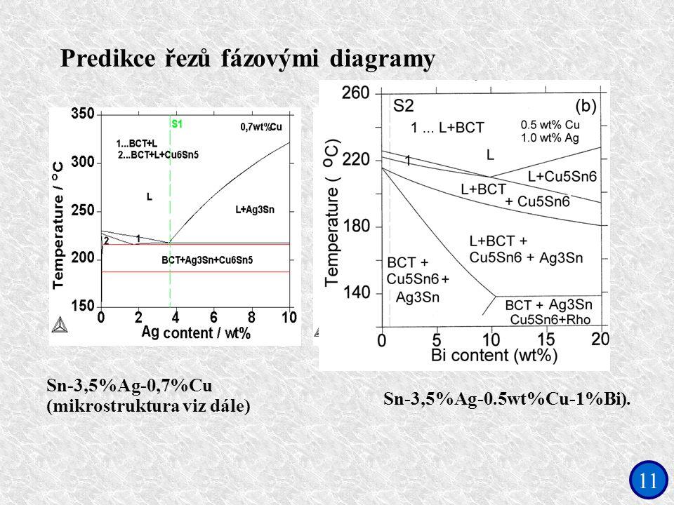 11 Predikce řezů fázovými diagramy Sn-3,5%Ag-0,7%Cu (mikrostruktura viz dále) Sn-3,5%Ag-0.5wt%Cu-1%Bi).