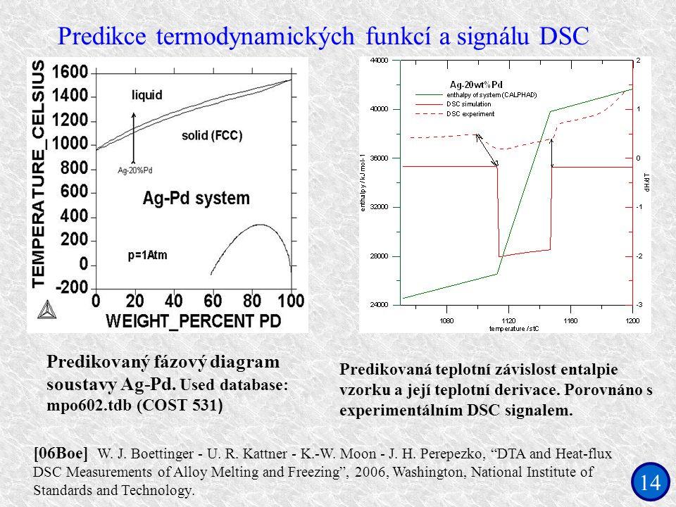 14 Predikce termodynamických funkcí a signálu DSC Predikovaný fázový diagram soustavy Ag-Pd. Used database: mpo602.tdb (COST 531 ) Predikovaná teplotn